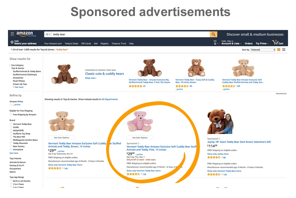 amazon Sponsored advertisements