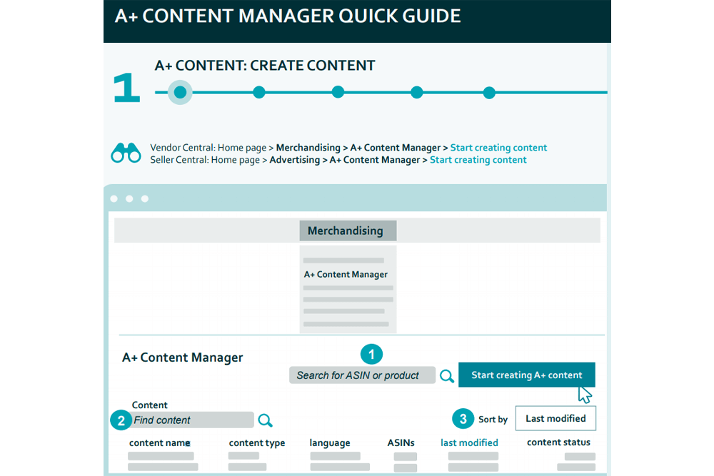 A+ Content Manager Quick Guide