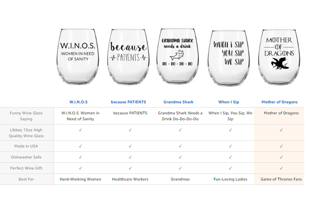 product comparison module