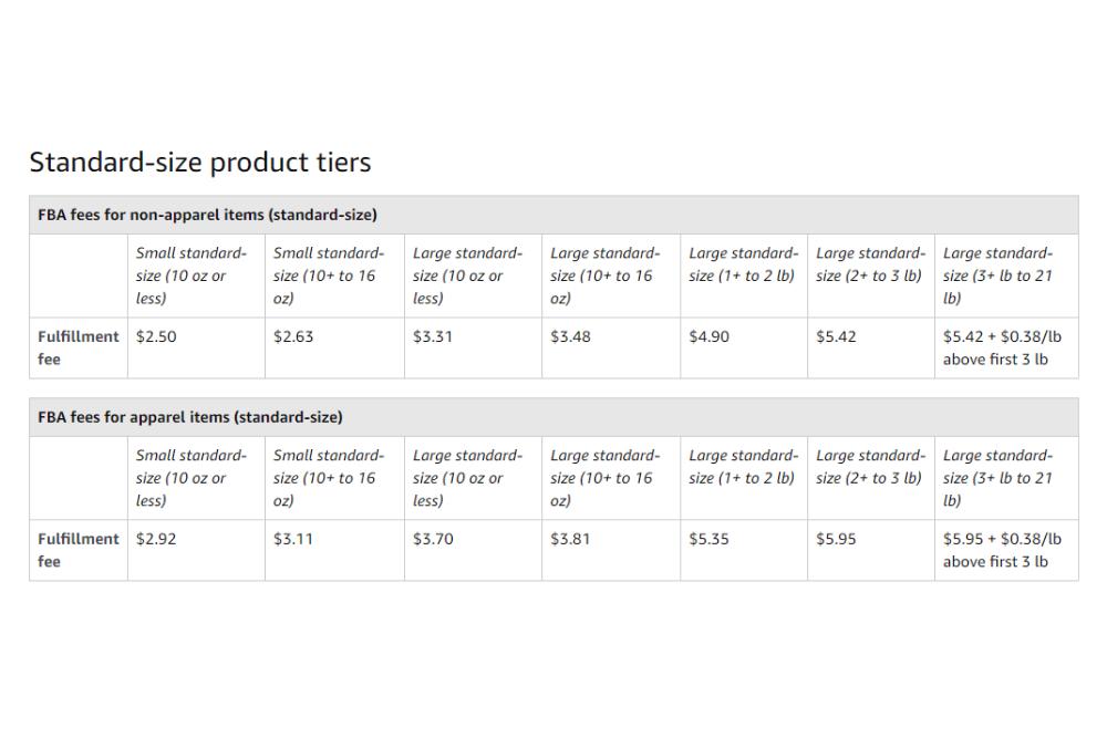 amazon product tiers