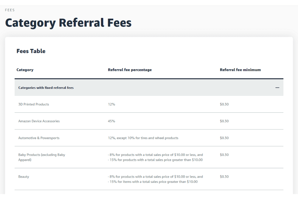 amazon category referral fees