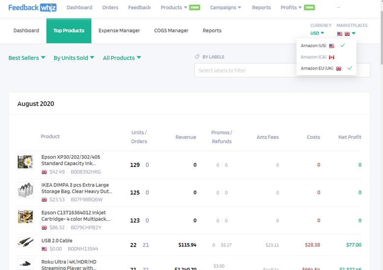 FeedbackWhiz Amazon international marketplace profit comparisons