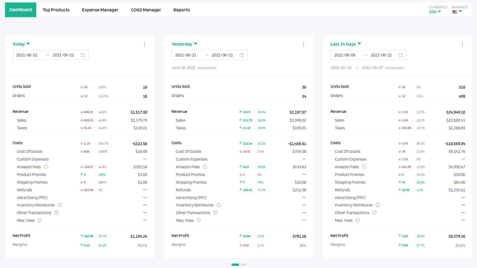 feedbackwhiz profits tool
