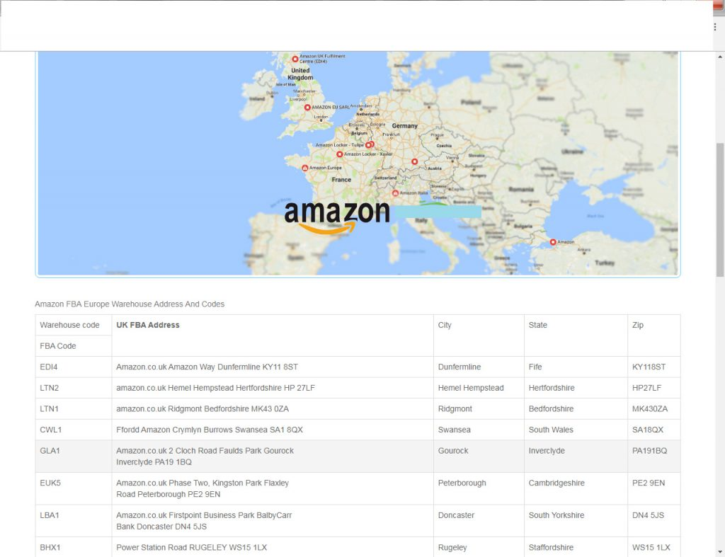 Amazon Europe Marketplace Spotlight: Here's What You Need to Know